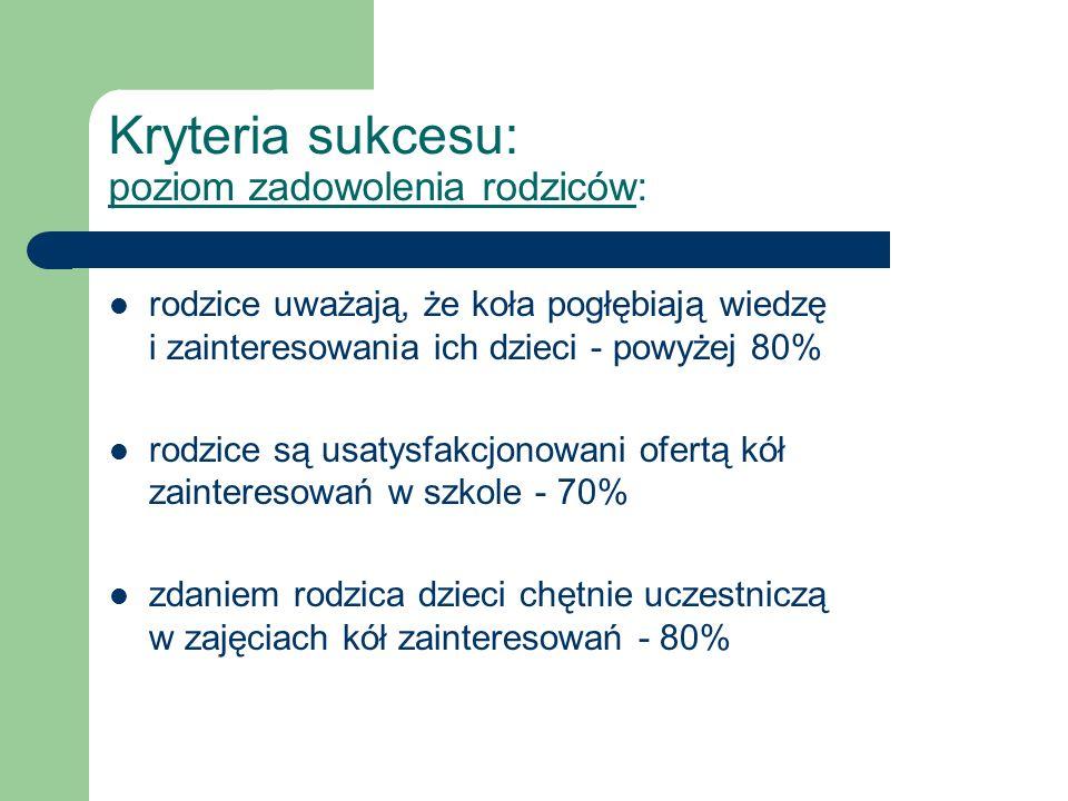 Kryteria sukcesu: poziom zadowolenia rodziców: