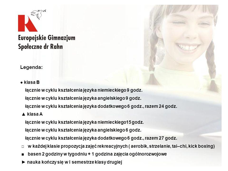 Legenda: ● klasa B. łącznie w cyklu kształcenia języka niemieckiego 9 godz. łącznie w cyklu kształcenia języka angielskiego 9 godz.