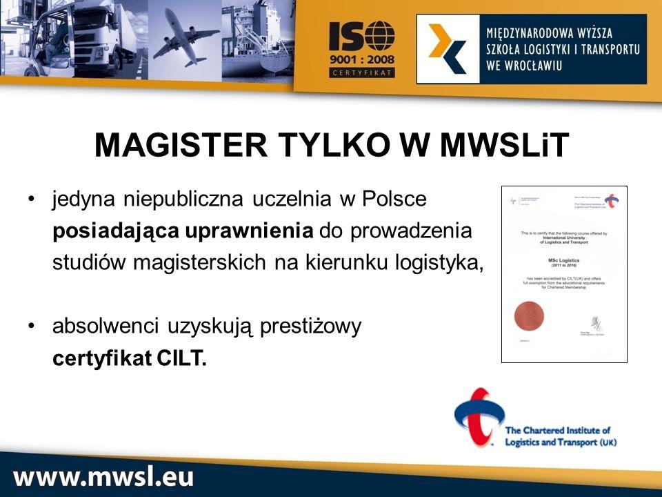 MAGISTER TYLKO W MWSLiT
