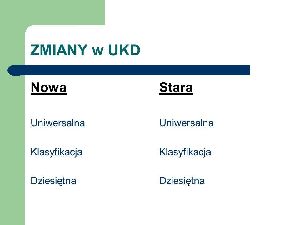 ZMIANY w UKD Nowa Stara Uniwersalna Klasyfikacja Dziesiętna