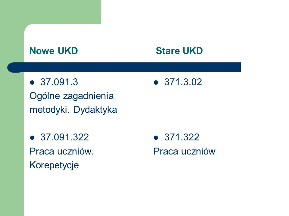 Nowe UKD Stare UKD 37.091.3. Ogólne zagadnienia. metodyki. Dydaktyka.