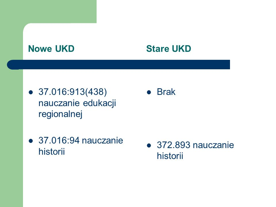 Nowe UKD Stare UKD 37.016:913(438) nauczanie edukacji regionalnej. 37.016:94 nauczanie historii.