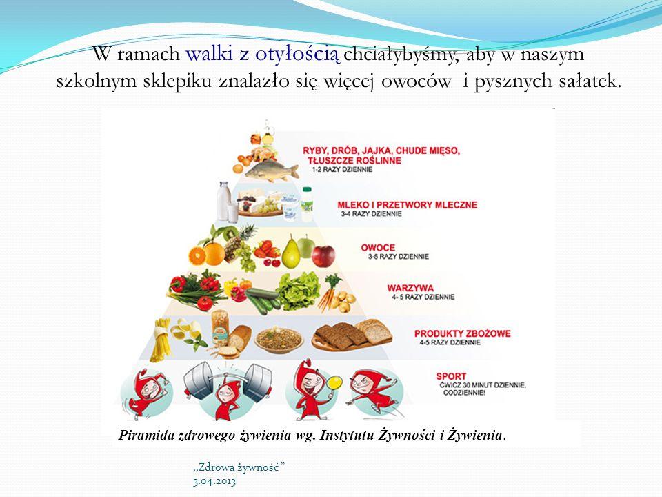 W ramach walki z otyłością chciałybyśmy, aby w naszym szkolnym sklepiku znalazło się więcej owoców i pysznych sałatek.