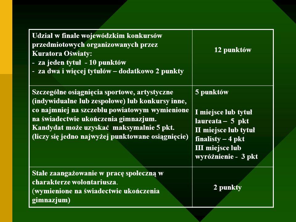 Udział w finale wojewódzkim konkursów przedmiotowych organizowanych przez Kuratora Oświaty: - za jeden tytuł - 10 punktów - za dwa i więcej tytułów – dodatkowo 2 punkty