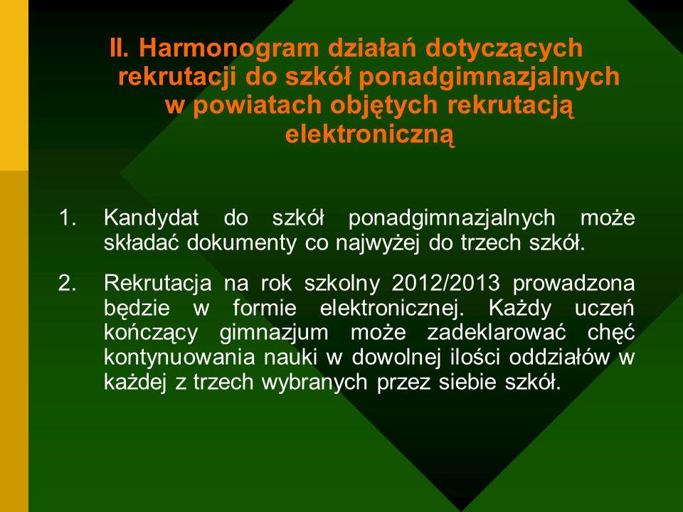 II. Harmonogram działań dotyczących rekrutacji do szkół ponadgimnazjalnych w powiatach objętych rekrutacją elektroniczną