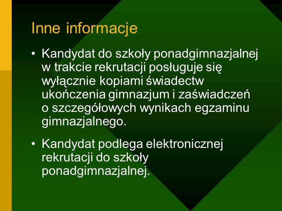 Inne informacje