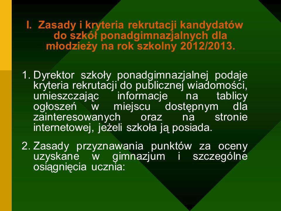I. Zasady i kryteria rekrutacji kandydatów do szkół ponadgimnazjalnych dla młodzieży na rok szkolny 2012/2013.