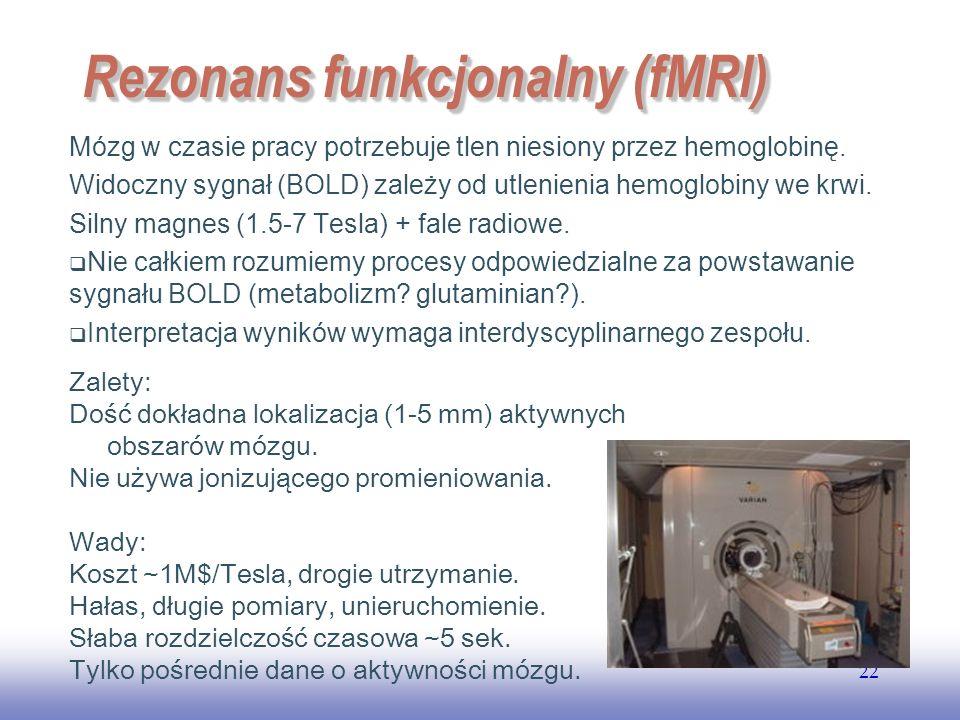 Rezonans funkcjonalny (fMRI)