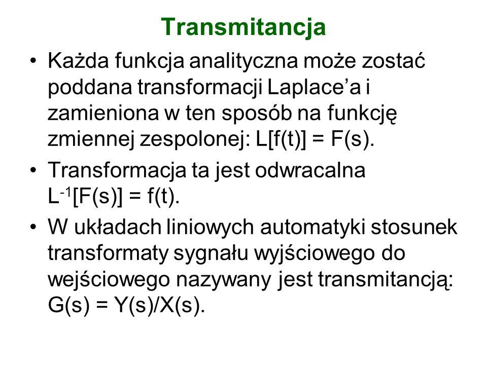 Transmitancja