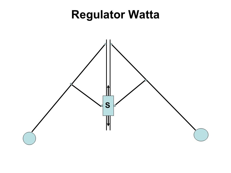 Regulator Watta S
