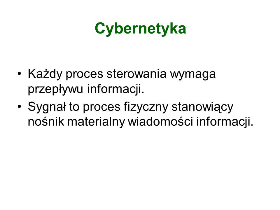 Cybernetyka Każdy proces sterowania wymaga przepływu informacji.
