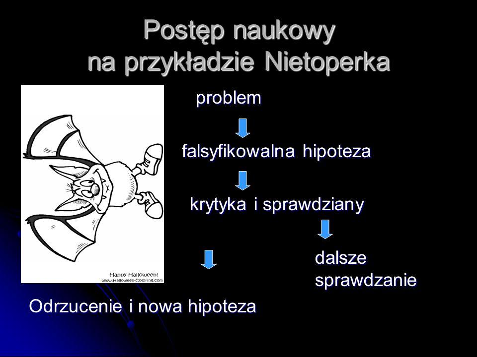 Postęp naukowy na przykładzie Nietoperka