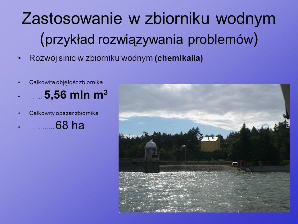 Zastosowanie w zbiorniku wodnym (przykład rozwiązywania problemów)
