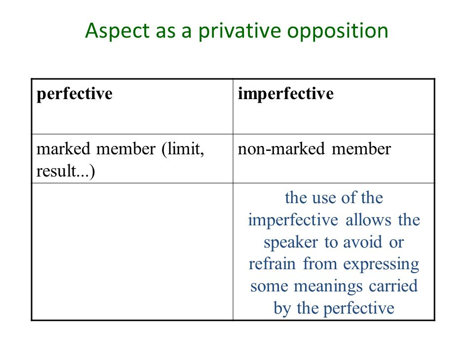Aspect as a privative opposition (A. & H. Włodarczyk)