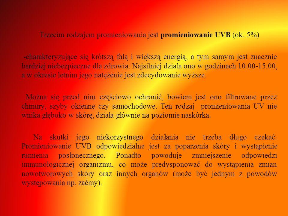 Trzecim rodzajem promieniowania jest promieniowanie UVB (ok. 5%)