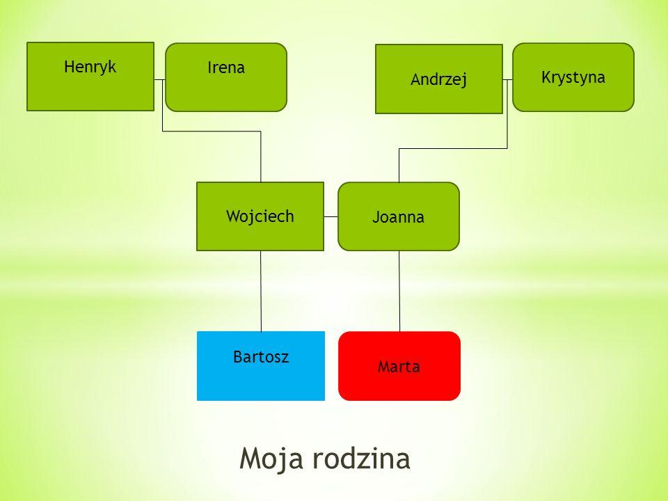 Moja rodzina Henryk Irena Andrzej Krystyna Wojciech Joanna Bartosz