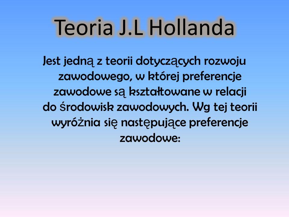 Teoria J.L Hollanda