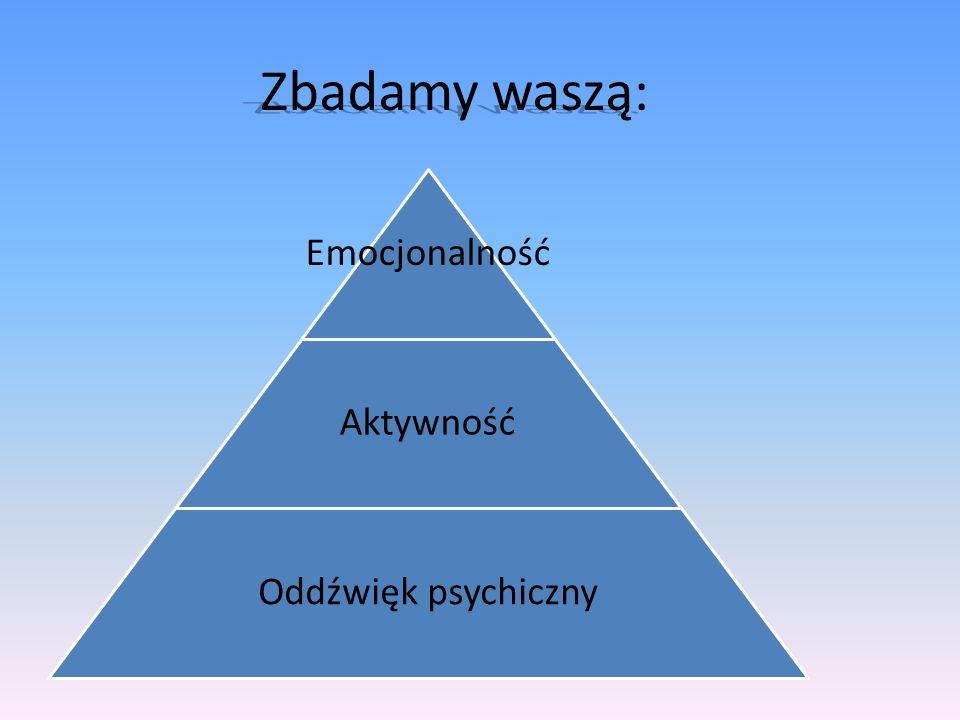 Zbadamy waszą: Emocjonalność Aktywność Oddźwięk psychiczny