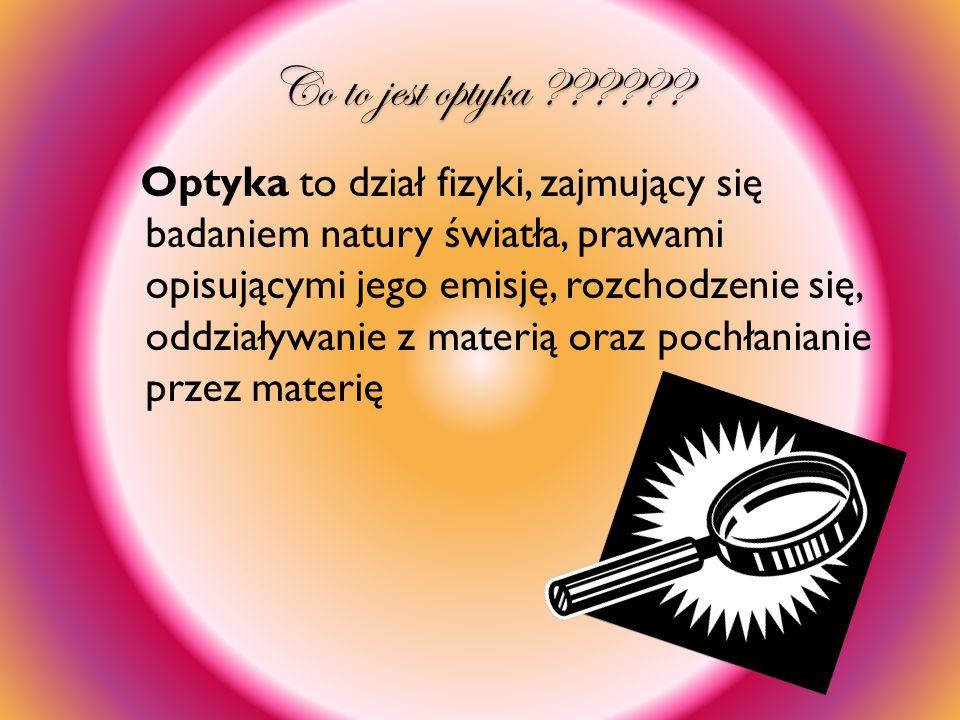Co to jest optyka