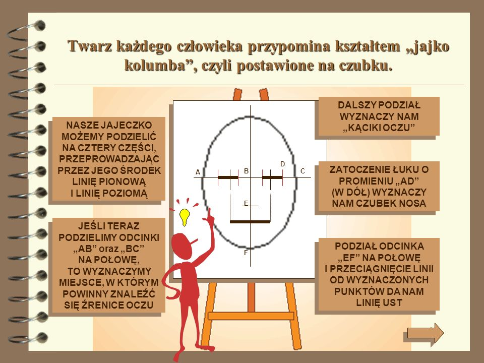 """Twarz każdego człowieka przypomina kształtem """"jajko kolumba , czyli postawione na czubku."""