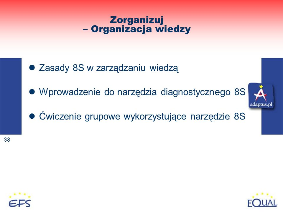 Zorganizuj – Organizacja wiedzy