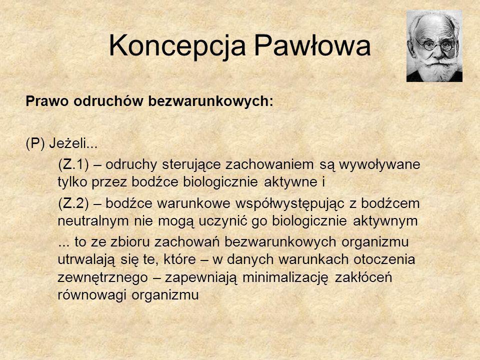 Koncepcja Pawłowa Prawo odruchów bezwarunkowych: (P) Jeżeli...