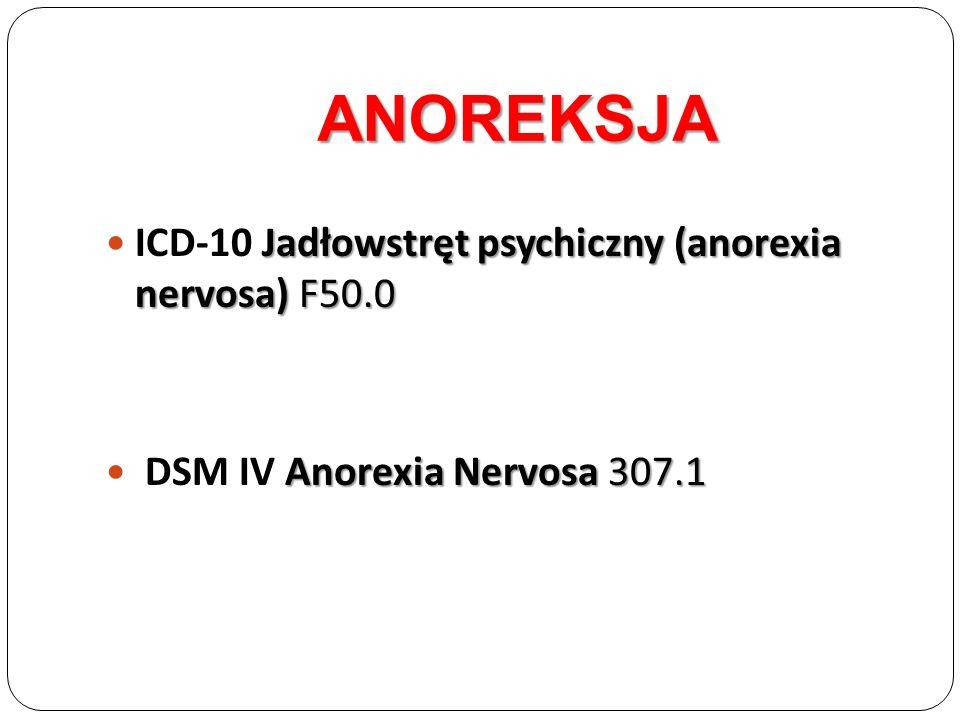 ANOREKSJA ICD-10 Jadłowstręt psychiczny (anorexia nervosa) F50.0