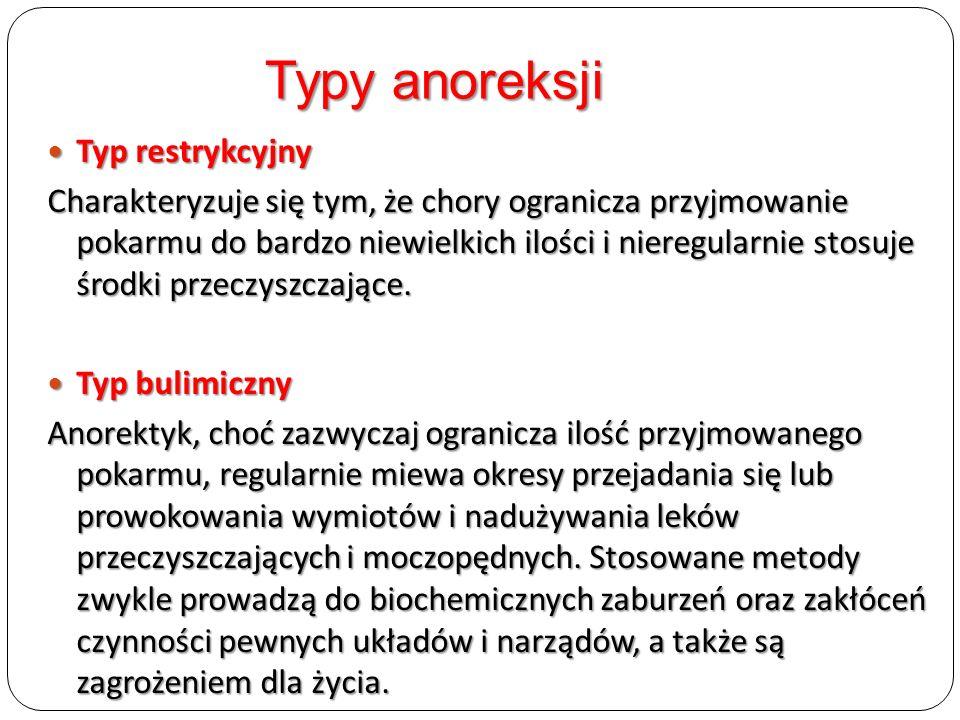 Typy anoreksji Typ restrykcyjny