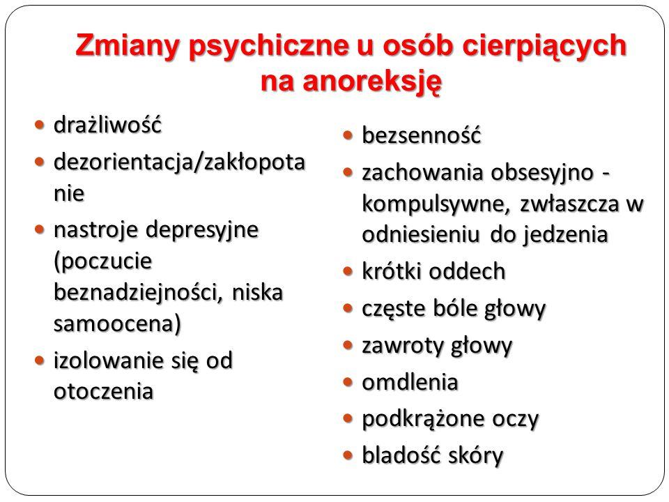 Zmiany psychiczne u osób cierpiących na anoreksję