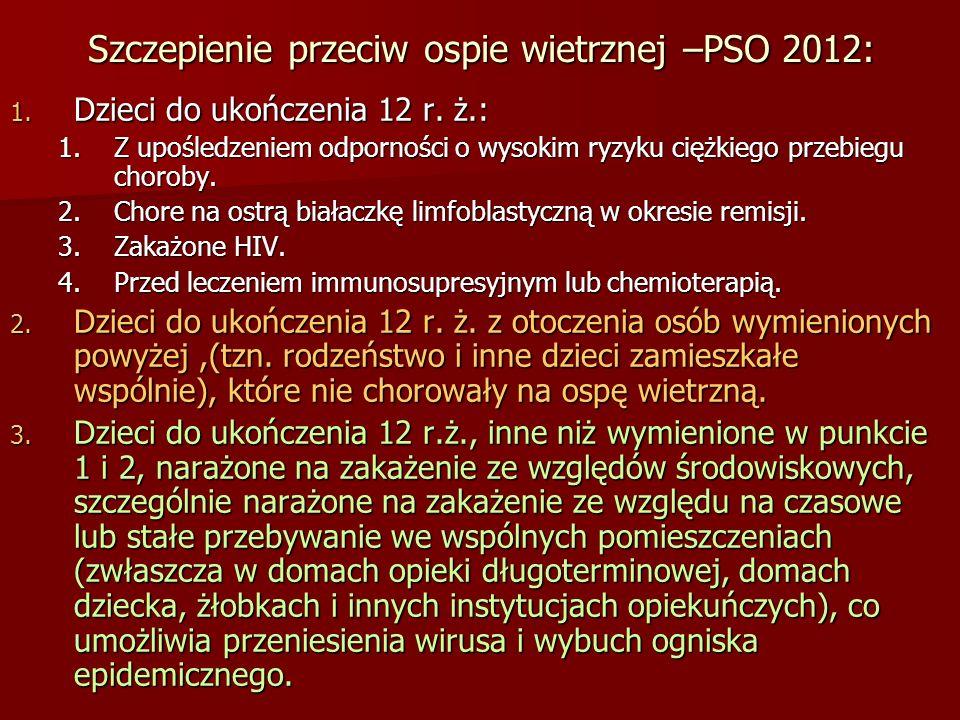 Szczepienie przeciw ospie wietrznej –PSO 2012: