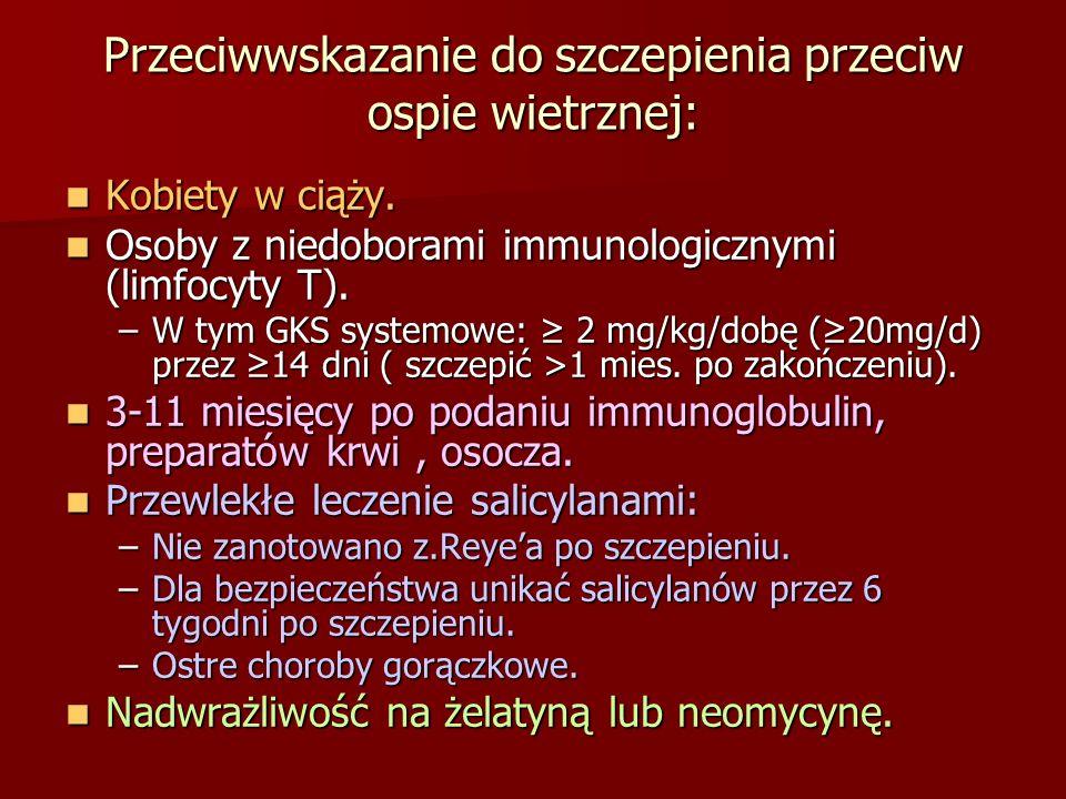 Przeciwwskazanie do szczepienia przeciw ospie wietrznej: