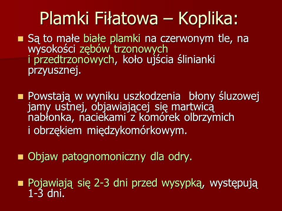 Plamki Fiłatowa – Koplika: