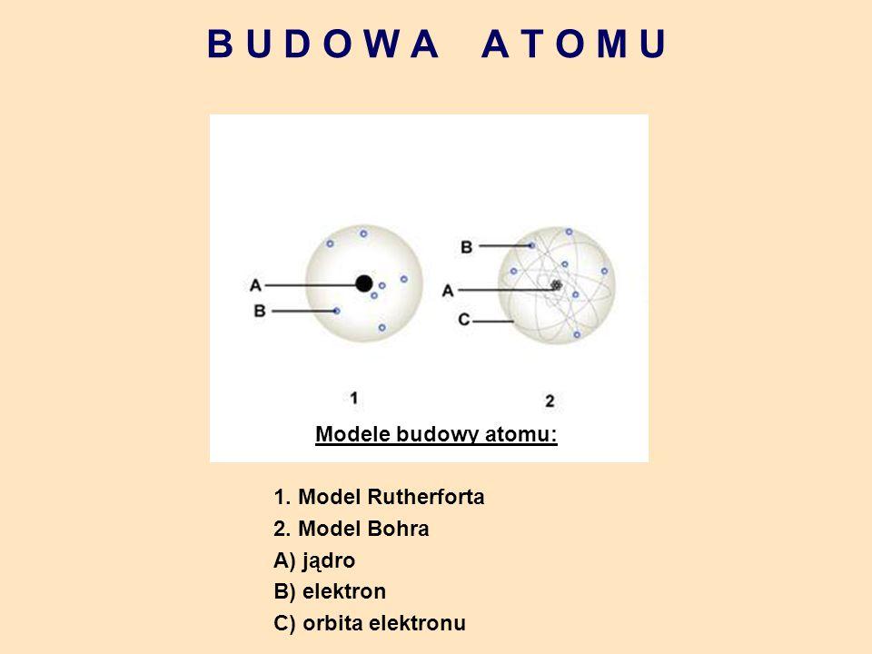 B U D O W A A T O M U Modele budowy atomu: 1. Model Rutherforta