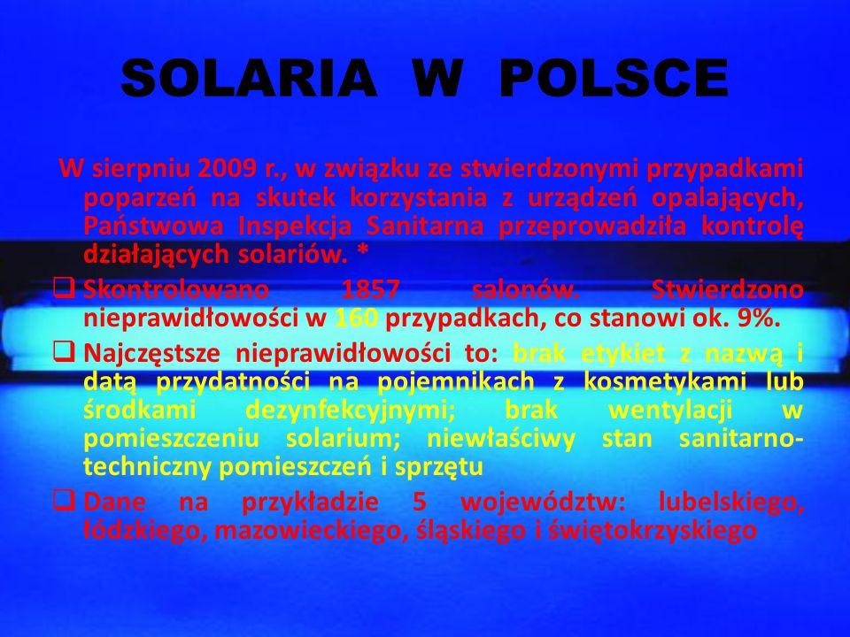 SOLARIA W POLSCE