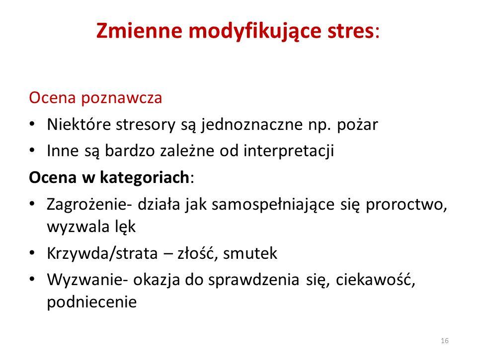Zmienne modyfikujące stres: