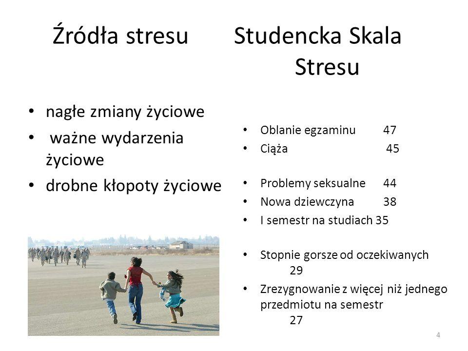 Źródła stresu Studencka Skala Stresu