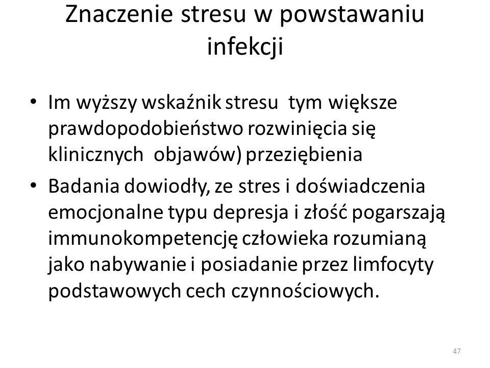 Znaczenie stresu w powstawaniu infekcji