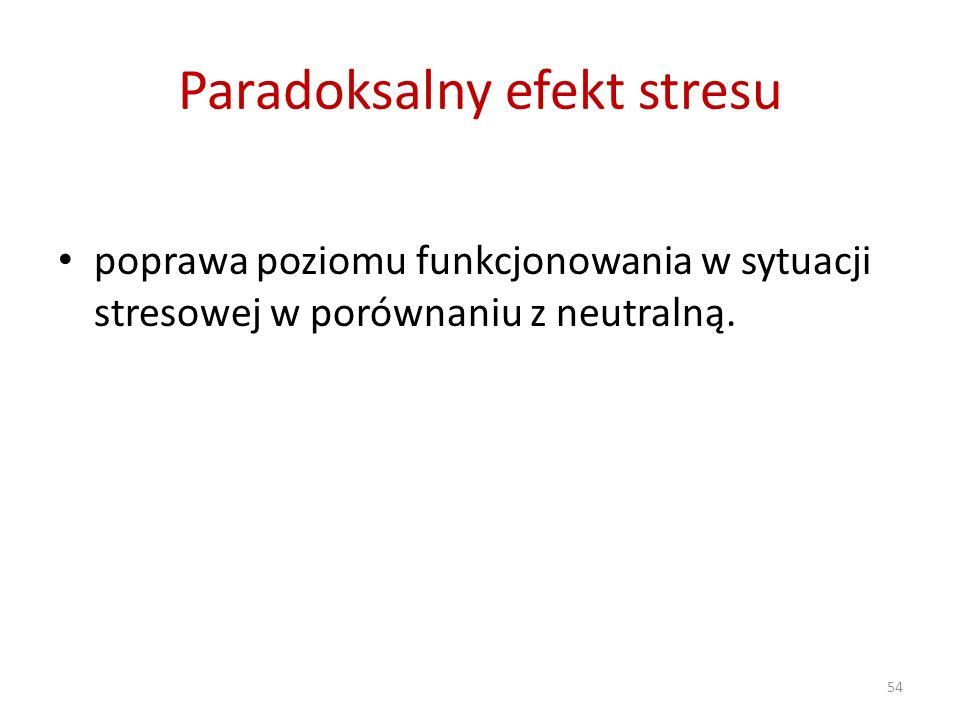 Paradoksalny efekt stresu