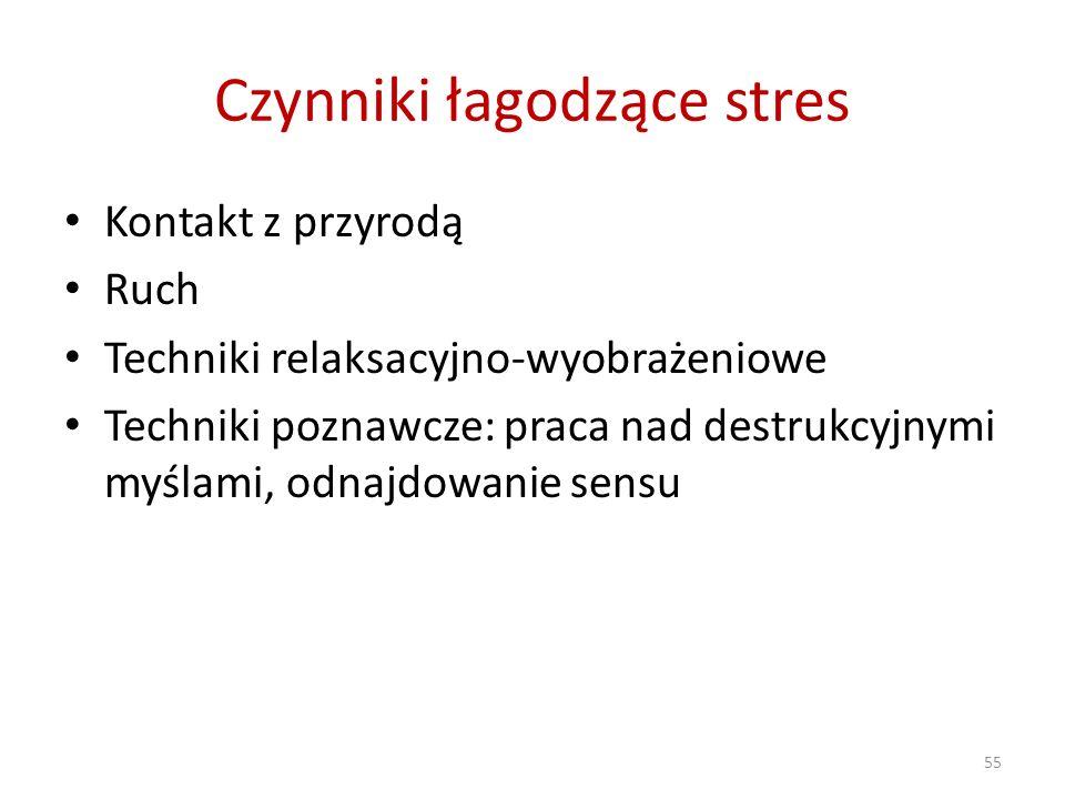 Czynniki łagodzące stres