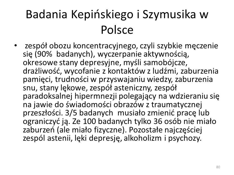 Badania Kepińskiego i Szymusika w Polsce