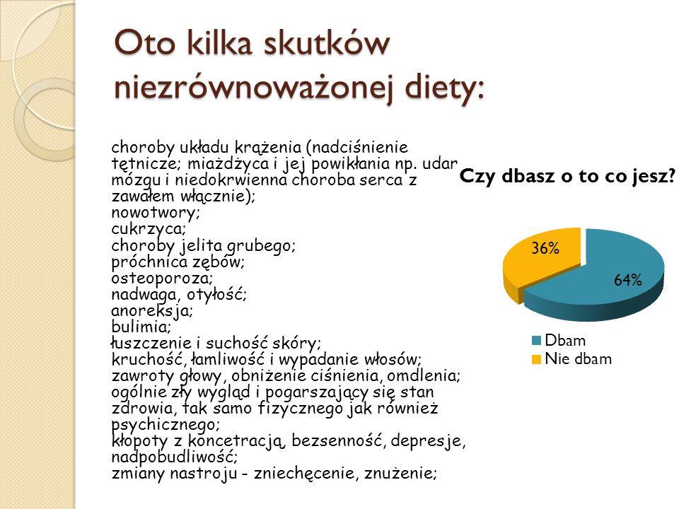 Oto kilka skutków niezrównoważonej diety: