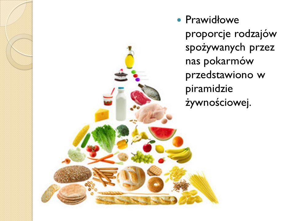 Prawidłowe proporcje rodzajów spożywanych przez nas pokarmów przedstawiono w piramidzie żywnościowej.