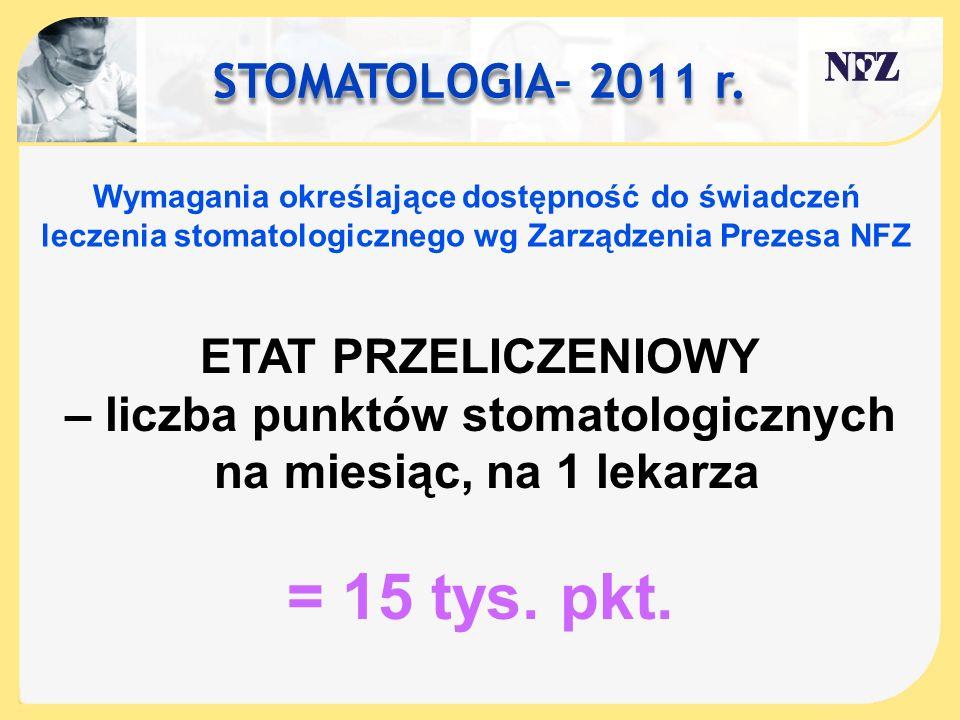 – liczba punktów stomatologicznych