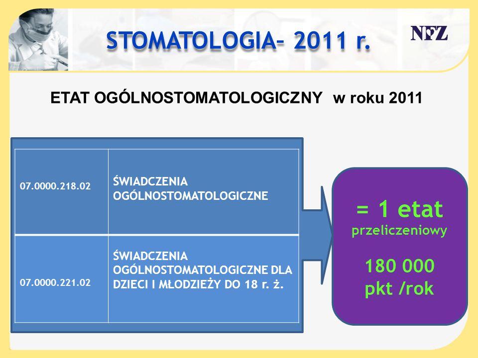 ETAT OGÓLNOSTOMATOLOGICZNY w roku 2011