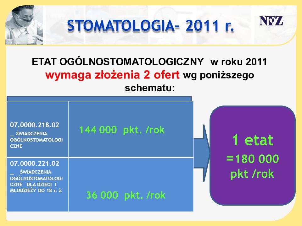 STOMATOLOGIA– 2011 r. 1 etat =180 000 pkt /rok