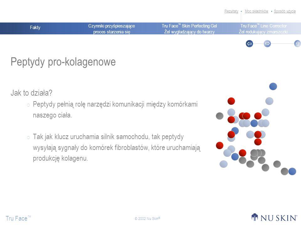 Peptydy pro-kolagenowe