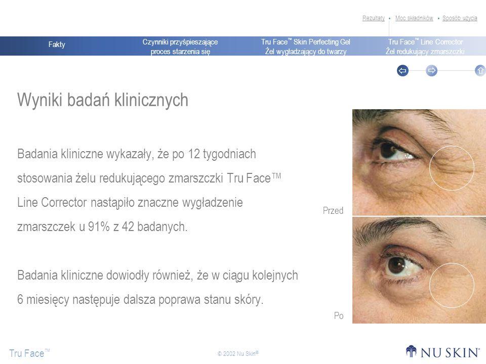 Wyniki badań klinicznych