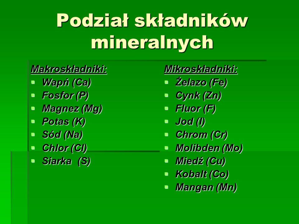 Podział składników mineralnych