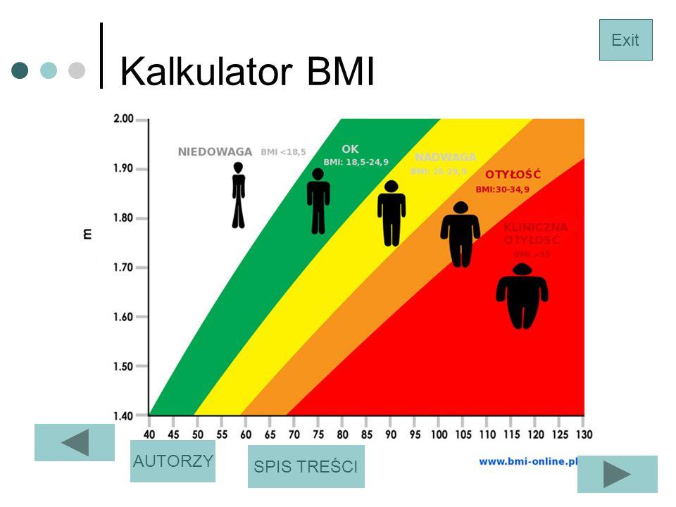 Kalkulator BMI Exit AUTORZY SPIS TREŚCI