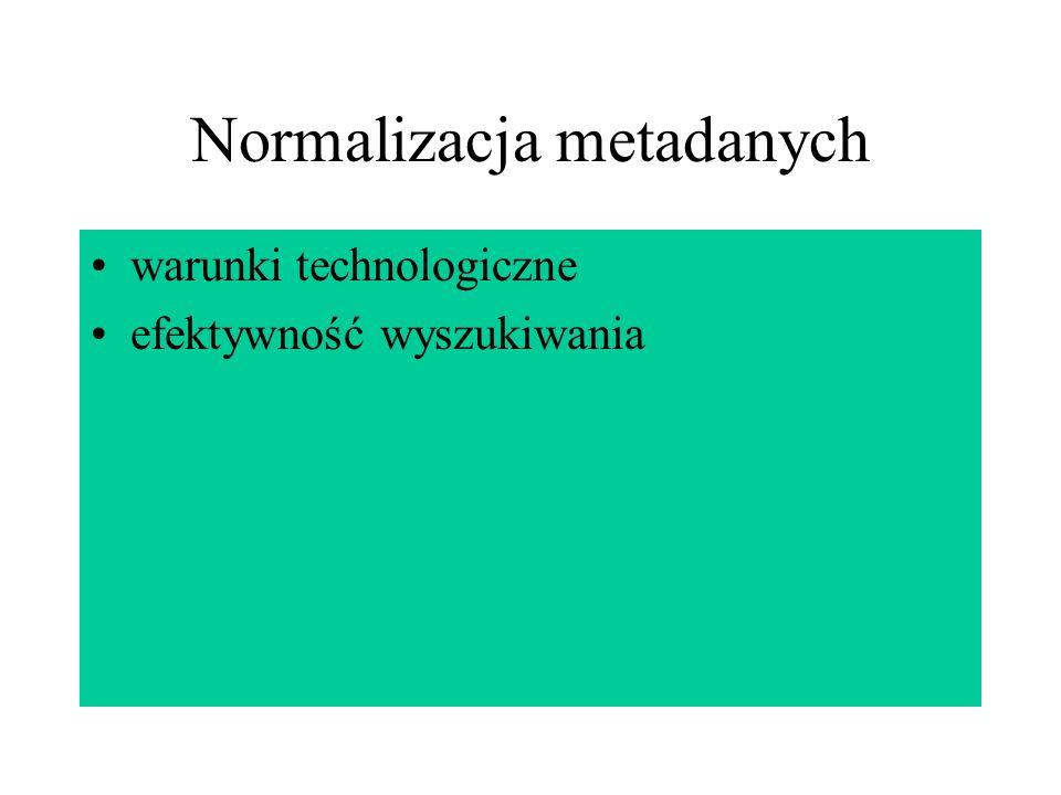 Normalizacja metadanych